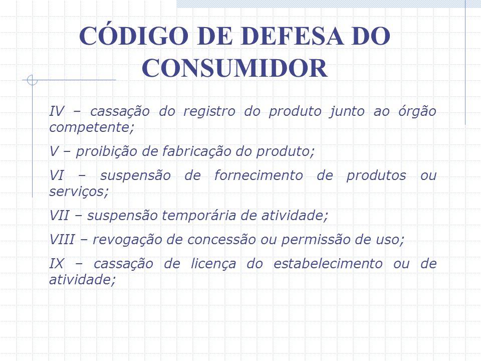 CÓDIGO DE DEFESA DO CONSUMIDOR No que concerne às sanções administrativas, o art. 56 dispõe o seguinte: Art. 56 – As infrações das normas de defesa do
