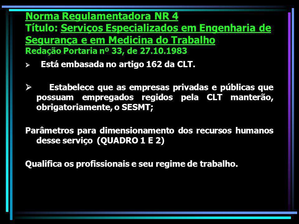 Norma Regulamentadora NR 4 Título: Serviços Especializados em Engenharia de Segurança e em Medicina do Trabalho Redação Portaria nº 33, de 27.10.1983 Está embasada no artigo 162 da CLT.
