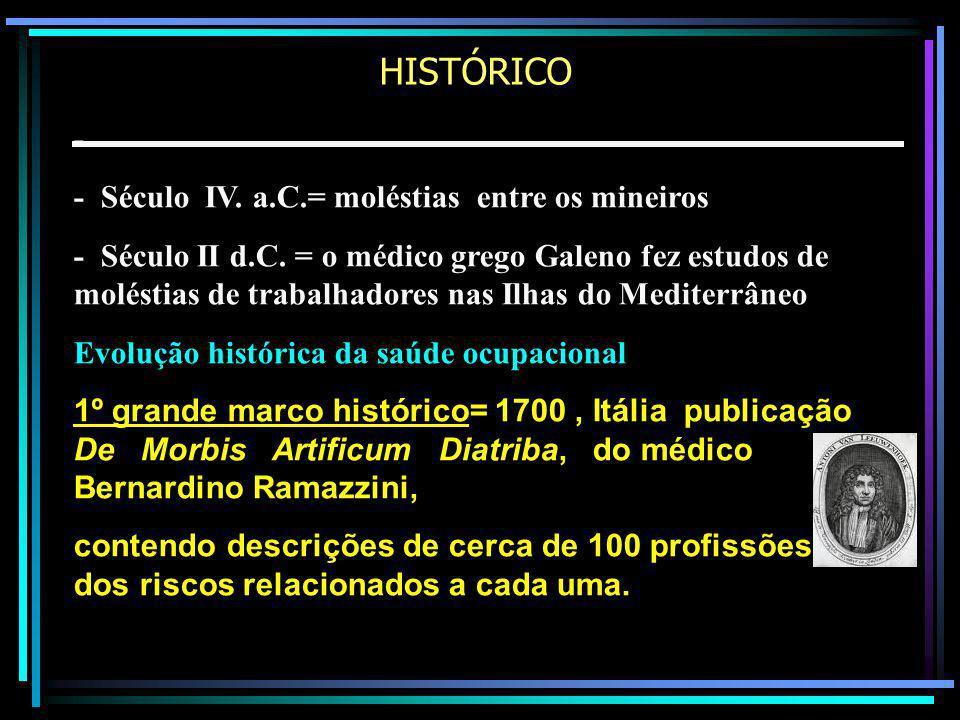 - - Século IV. a.C.= moléstias entre os mineiros - Século II d.C.