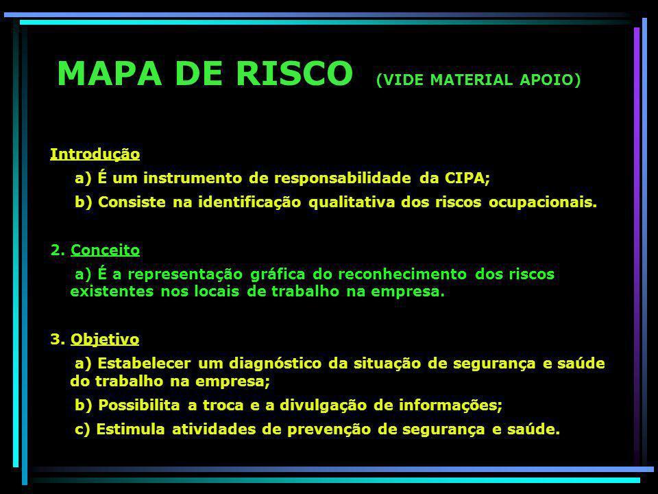 MAPA DE RISCO (VIDE MATERIAL APOIO) Introdução a) É um instrumento de responsabilidade da CIPA; b) Consiste na identificação qualitativa dos riscos ocupacionais.
