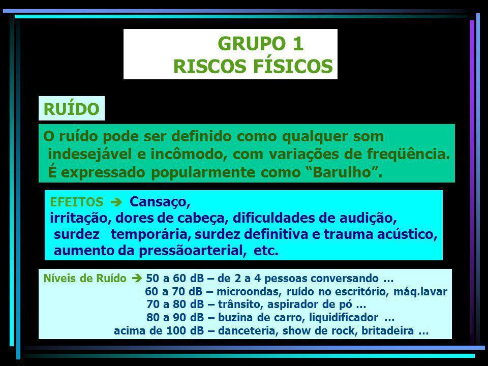 GRUPO 1 RISCOS FÍSICOS RUÍDO O ruído pode ser definido como qualquer som indesejável e incômodo, com variações de freqüência.