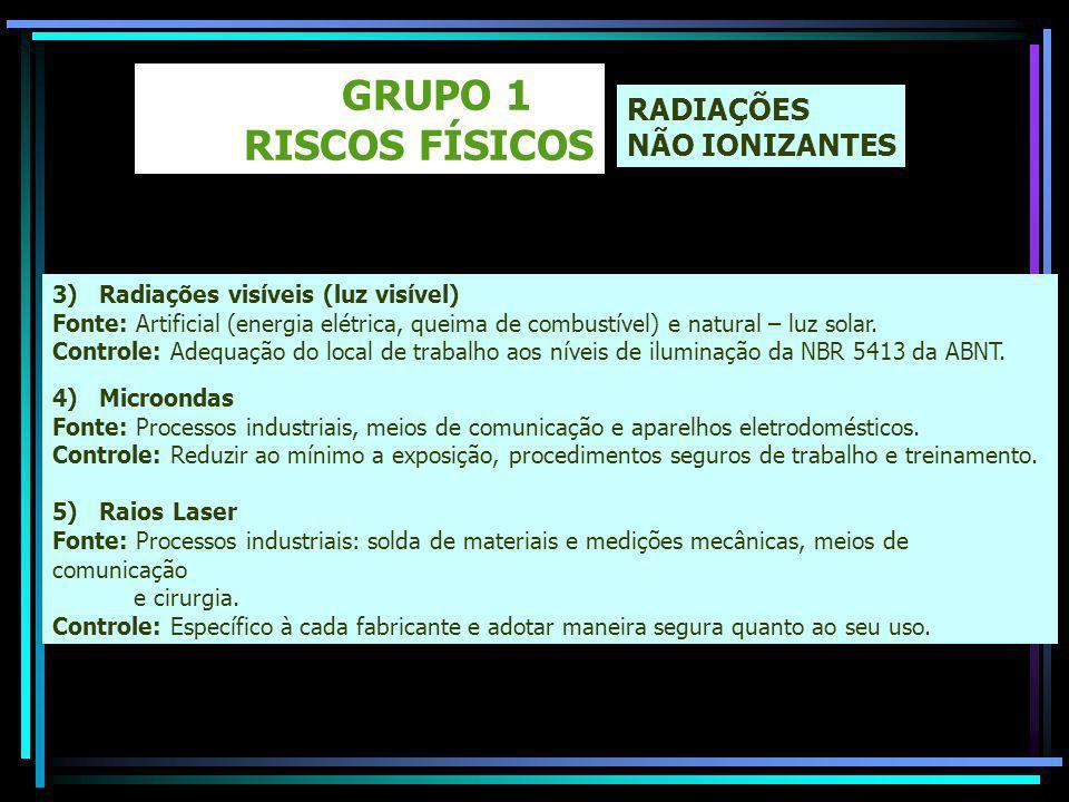 GRUPO 1 RISCOS FÍSICOS RADIAÇÕES NÃO IONIZANTES 3) Radiações visíveis (luz visível) Fonte: Artificial (energia elétrica, queima de combustível) e natural – luz solar.