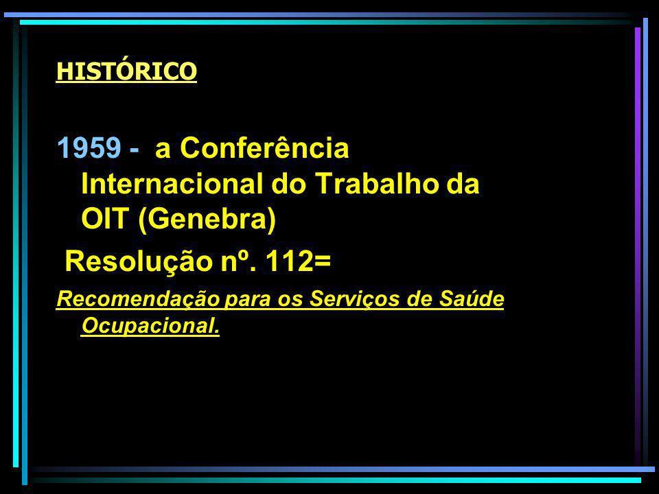 1959 - a Conferência Internacional do Trabalho da OIT (Genebra) Resolução nº.