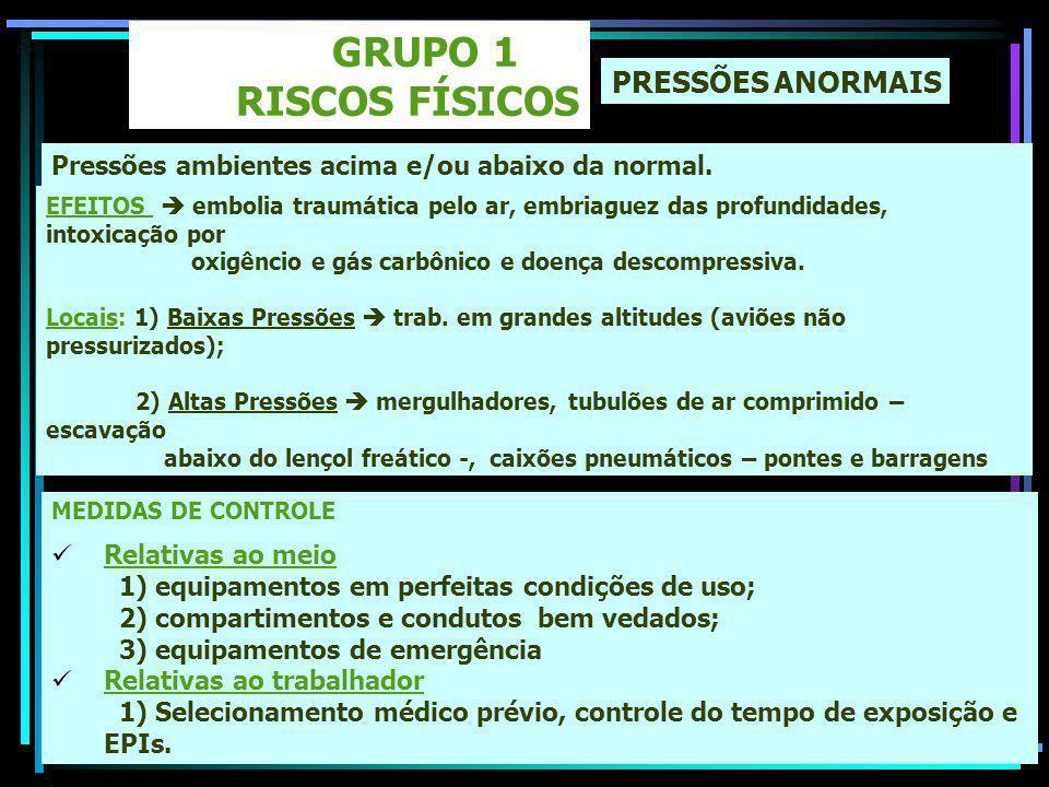 GRUPO 1 RISCOS FÍSICOS PRESSÕES ANORMAIS Pressões ambientes acima e/ou abaixo da normal.