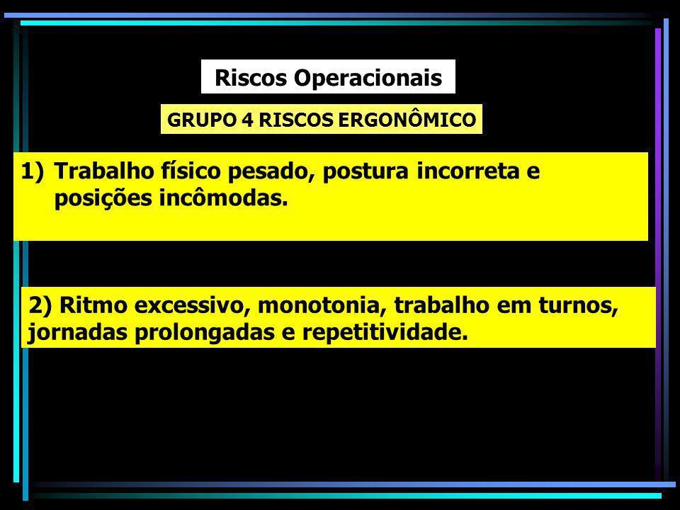 Riscos Operacionais GRUPO 4 RISCOS ERGONÔMICO 1)Trabalho físico pesado, postura incorreta e posições incômodas.