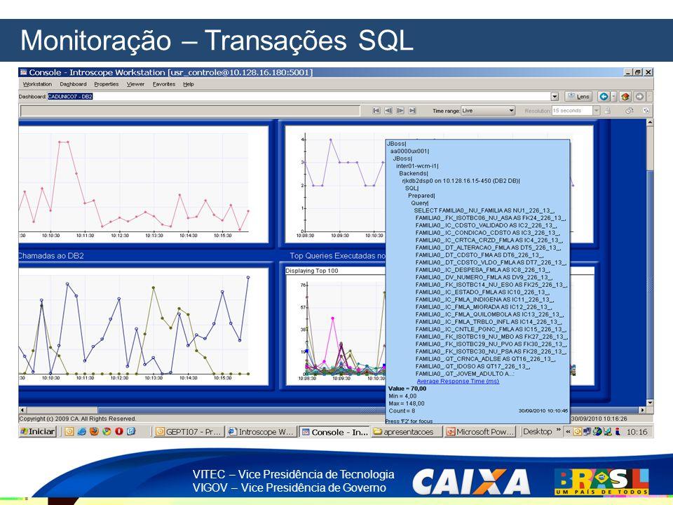 VITEC – Vice Presidência de Tecnologia VIGOV – Vice Presidência de Governo Monitoração – Transações SQL