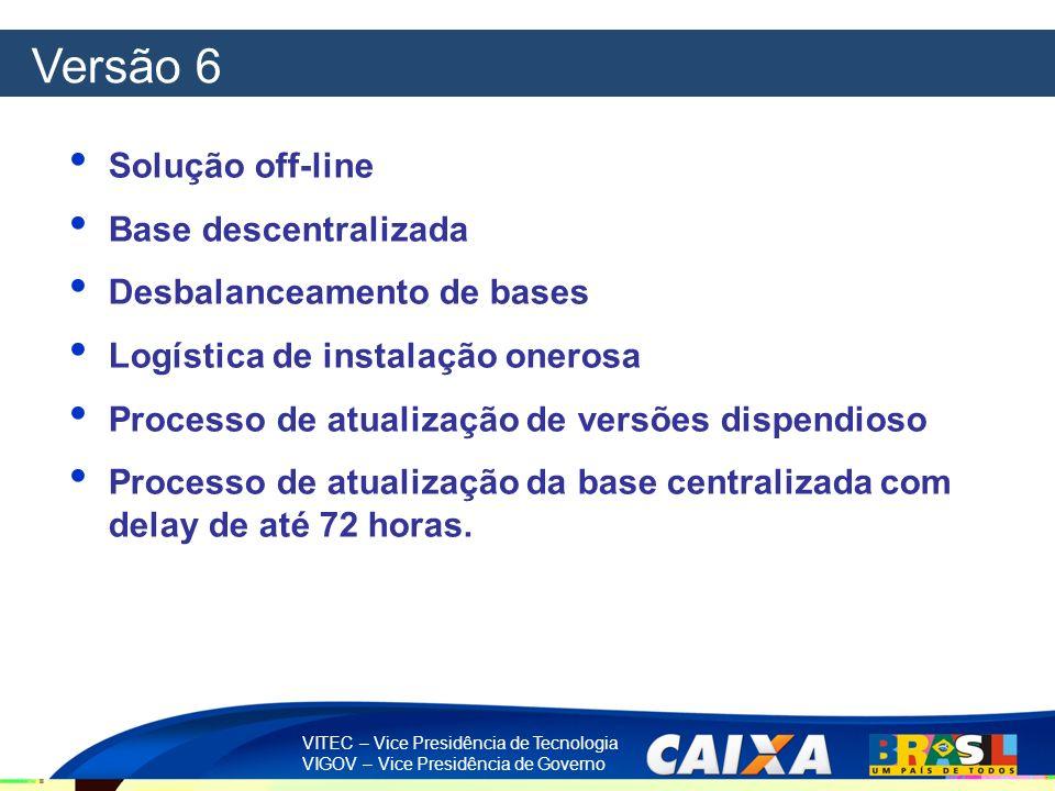 VITEC – Vice Presidência de Tecnologia VIGOV – Vice Presidência de Governo Versão 6 Solução off-line Base descentralizada Desbalanceamento de bases Lo