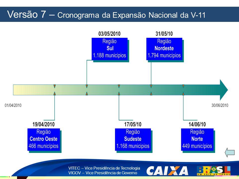 VITEC – Vice Presidência de Tecnologia VIGOV – Vice Presidência de Governo Versão 7 – Cronograma da Expansão Nacional da V-11