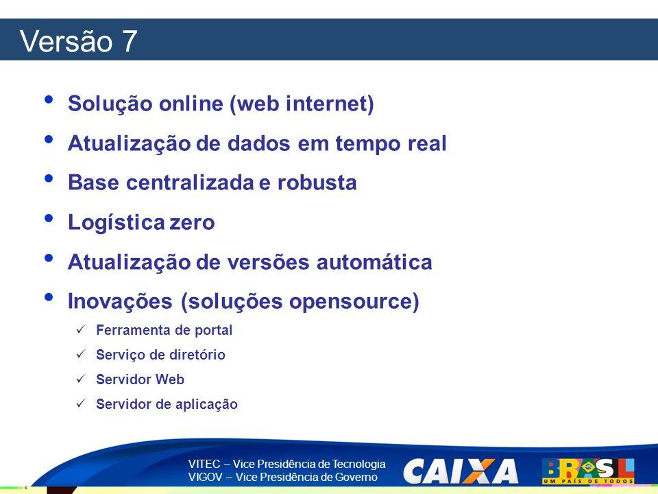 VITEC – Vice Presidência de Tecnologia VIGOV – Vice Presidência de Governo Versão 7 Solução online (web internet) Atualização de dados em tempo real B