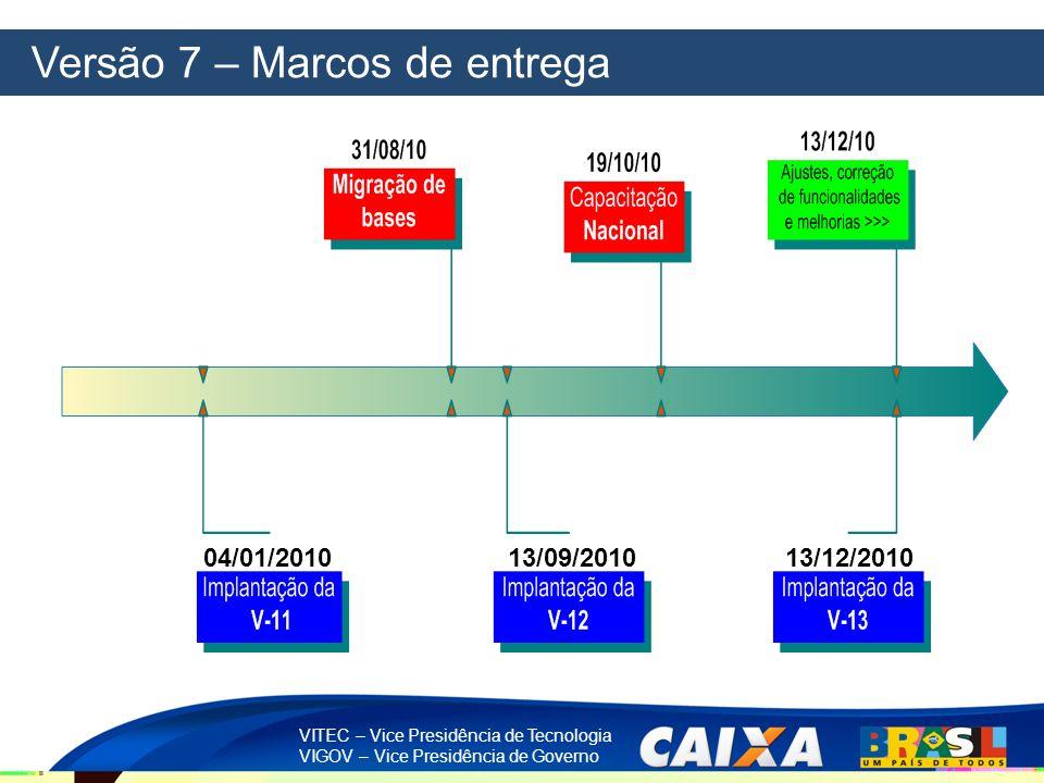 VITEC – Vice Presidência de Tecnologia VIGOV – Vice Presidência de Governo Versão 7 – Marcos de entrega 04/01/2010 13/09/201013/12/2010