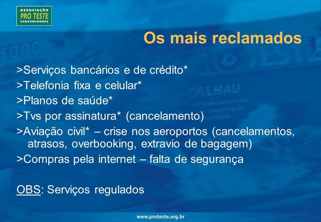 Os mais reclamados >Serviços bancários e de crédito* >Telefonia fixa e celular* >Planos de saúde* >Tvs por assinatura* (cancelamento) >Aviação civil*