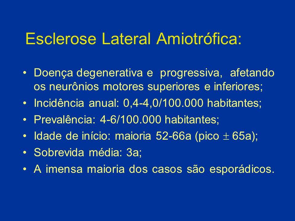 Esclerose Lateral Amiotrófica: Epidemiologia na América do Sul: (Neurology 1999;53(Suppl):S11-S16) Idade de início: maioria 50-69a (17% 79a); Predomínio em homens (1,7:1); Início bulbar: 15% (18% na literatura internacional); Início apendicular: 85% (82% na literatura internacional); MMSS: 42% e MMII: 38% Sintomas iniciais: cãibras (25%) e fasciculações (10%); Tempo médio de doença no diagnóstico: 16,6m.