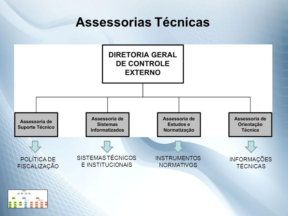 POLÍTICA DE FISCALIZAÇÃO SISTEMAS TÉCNICOS E INSTITUCIONAIS INSTRUMENTOS NORMATIVOS INFORMAÇÕES TÉCNICAS Assessorias Técnicas