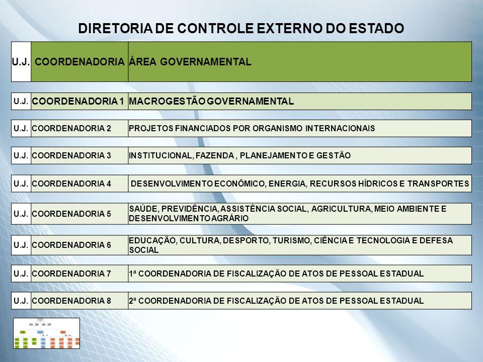DIRETORIA DE CONTROLE EXTERNO DO ESTADO U.J.COORDENADORIAÁREA GOVERNAMENTAL U.J. COORDENADORIA 1MACROGESTÃO GOVERNAMENTAL U.J.COORDENADORIA 2PROJETOS