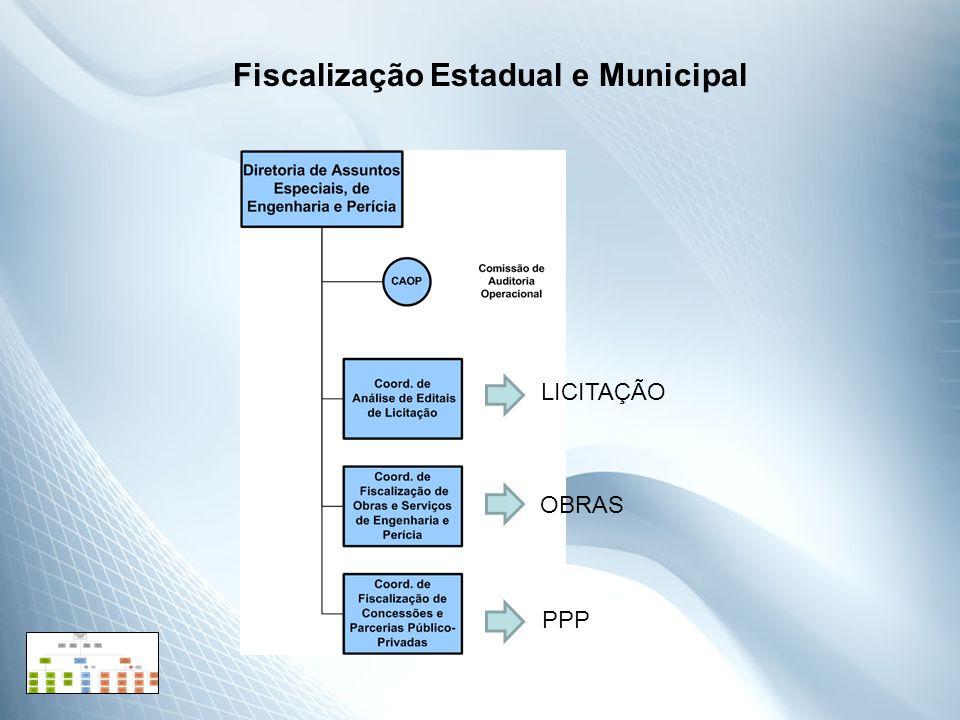 Fiscalização Estadual e Municipal LICITAÇÃO OBRAS PPP