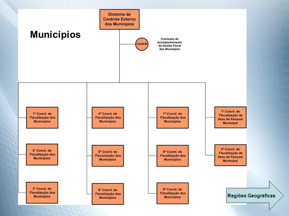 Municípios Regiões Geográficas