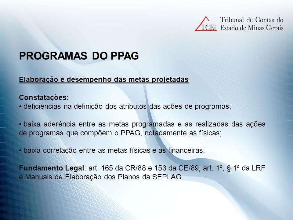PROGRAMAS DO PPAG Elaboração e desempenho das metas projetadas Constatações: deficiências na definição dos atributos das ações de programas; baixa ade