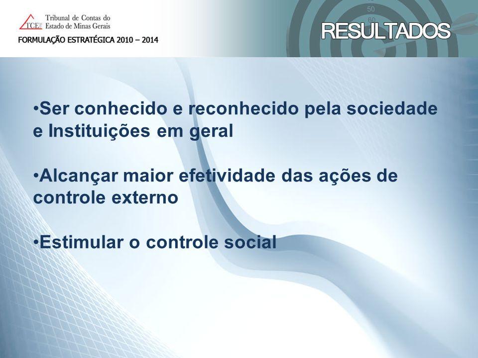 Ser conhecido e reconhecido pela sociedade e Instituições em geral Alcançar maior efetividade das ações de controle externo Estimular o controle socia