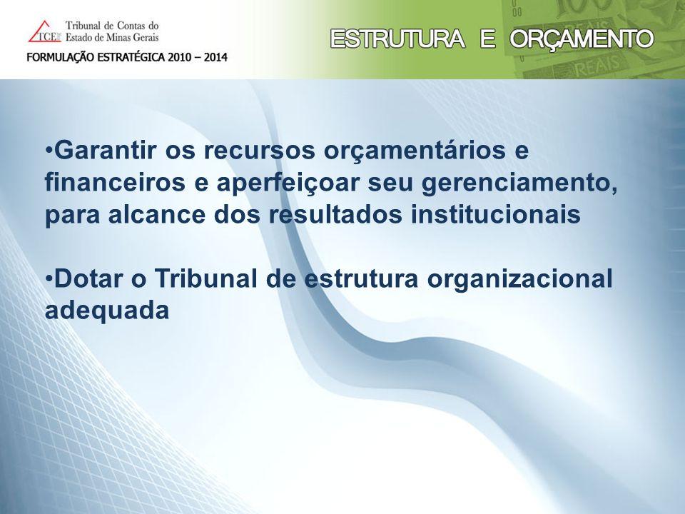 Garantir os recursos orçamentários e financeiros e aperfeiçoar seu gerenciamento, para alcance dos resultados institucionais Dotar o Tribunal de estru