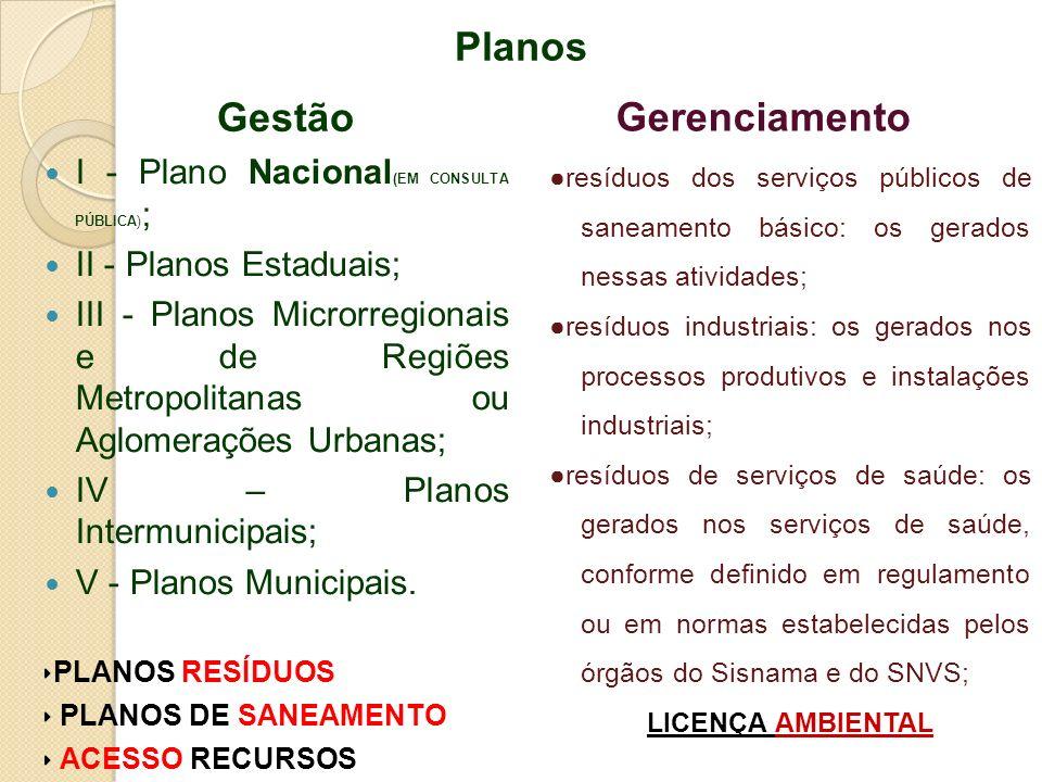 Planos Gestão I - Plano Nacional (EM CONSULTA PÚBLICA) ; II - Planos Estaduais; III - Planos Microrregionais e de Regiões Metropolitanas ou Aglomeraçõ