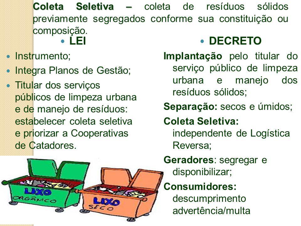 Coleta Seletiva – Coleta Seletiva – coleta de resíduos sólidos previamente segregados conforme sua constituição ou composição. LEI Instrumento; Integr