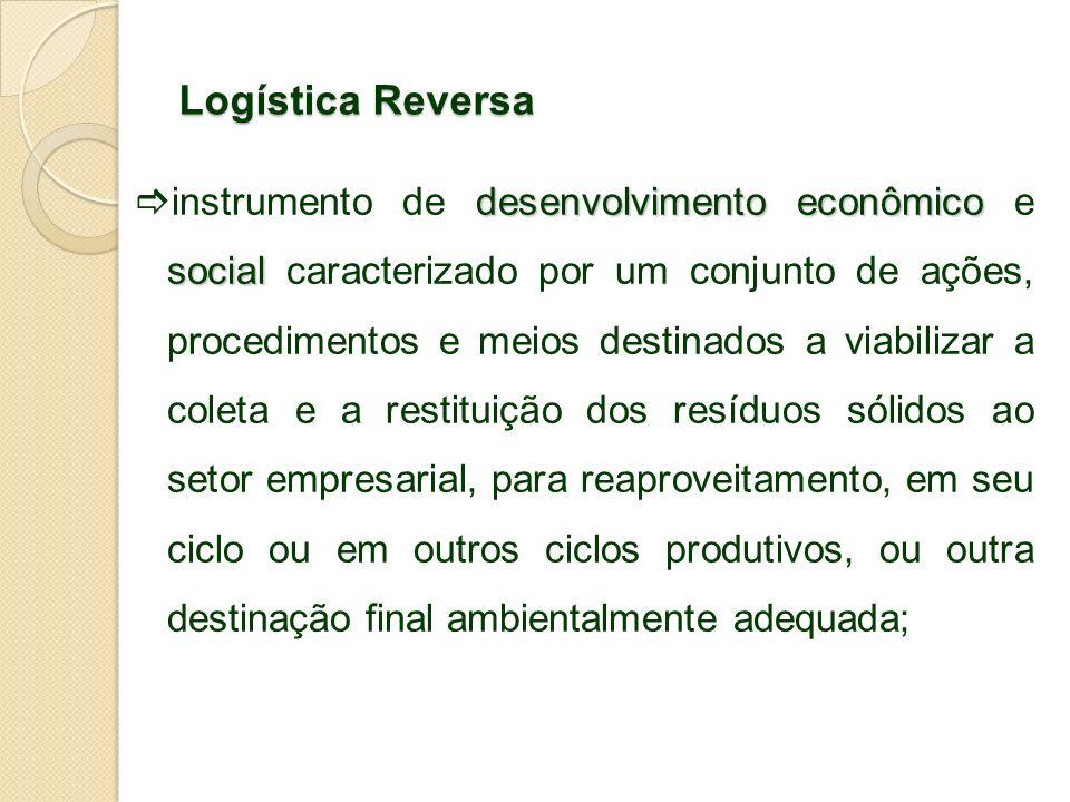 Logística Reversa desenvolvimento econômico social instrumento de desenvolvimento econômico e social caracterizado por um conjunto de ações, procedime