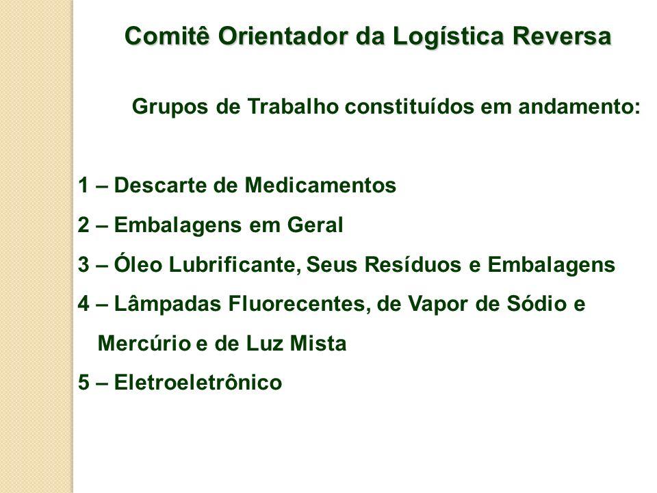 Comitê Orientador da Logística Reversa Grupos de Trabalho constituídos em andamento: 1 – Descarte de Medicamentos 2 – Embalagens em Geral 3 – Óleo Lub