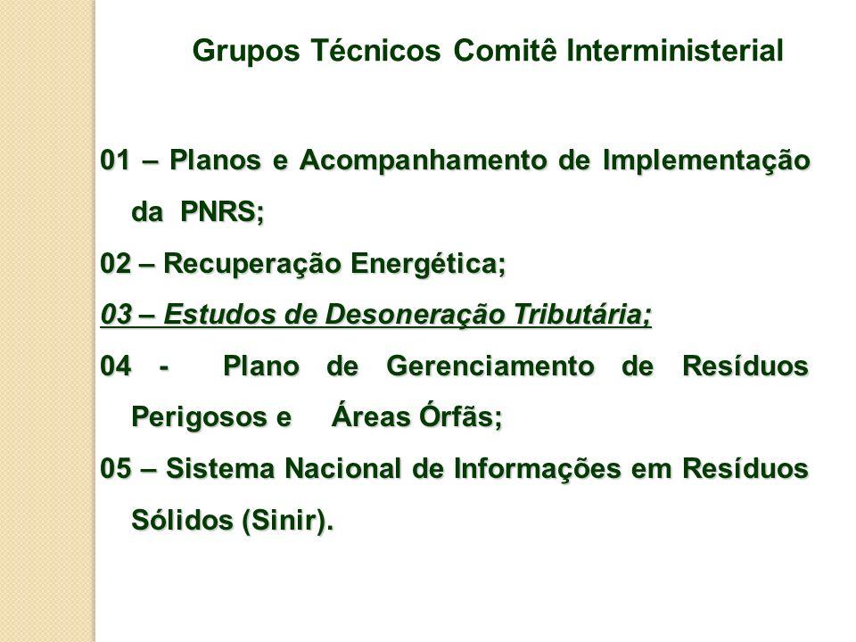 Grupos Técnicos Comitê Interministerial 01 – Planos e Acompanhamento de Implementação da PNRS; 02 – Recuperação Energética; 03 – Estudos de Desoneraçã