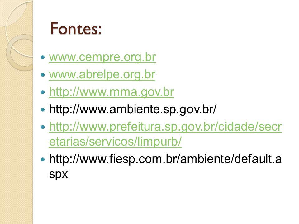 Fontes: www.cempre.org.br www.abrelpe.org.br http://www.mma.gov.br http://www.ambiente.sp.gov.br/ http://www.prefeitura.sp.gov.br/cidade/secr etarias/