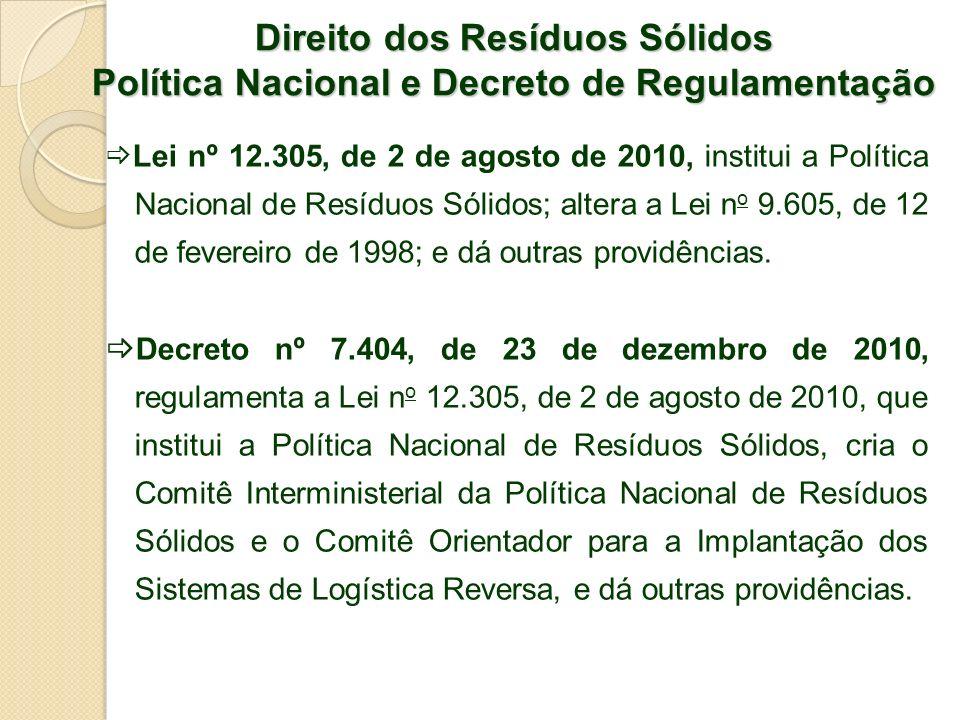 Direito dos Resíduos Sólidos Política Nacional e Decreto de Regulamentação Lei nº 12.305, de 2 de agosto de 2010, institui a Política Nacional de Resí