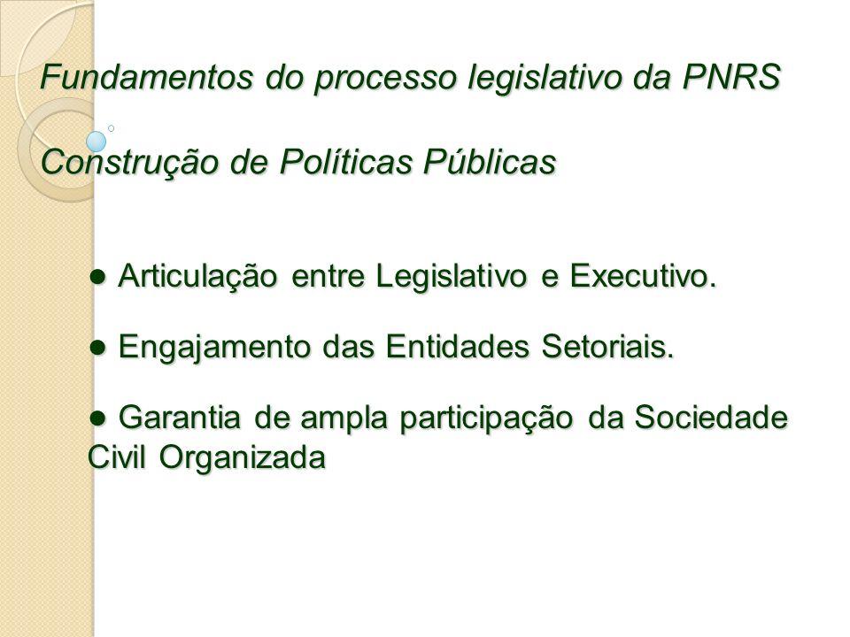 Fundamentos do processo legislativo da PNRS Construção de Políticas Públicas Articulação entre Legislativo e Executivo. Articulação entre Legislativo
