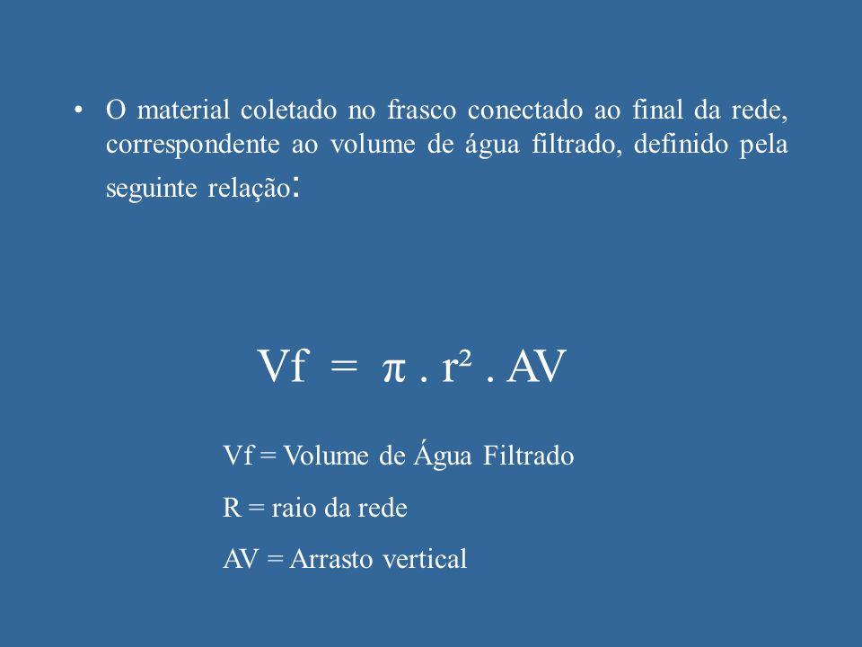 O material coletado no frasco conectado ao final da rede, correspondente ao volume de água filtrado, definido pela seguinte relação : Vf = π. r². AV V