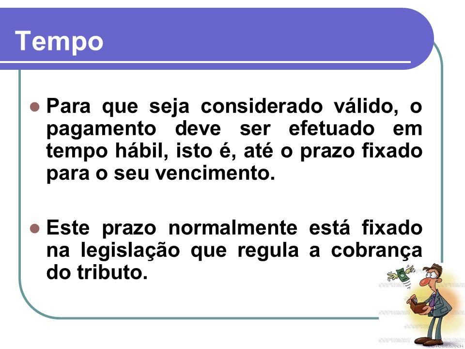 Imputação do pagamento (art.163 do CTN) Art. 163.