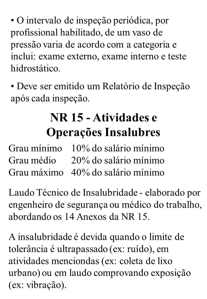 O intervalo de inspeção periódica, por profissional habilitado, de um vaso de pressão varia de acordo com a categoria e inclui: exame externo, exame i