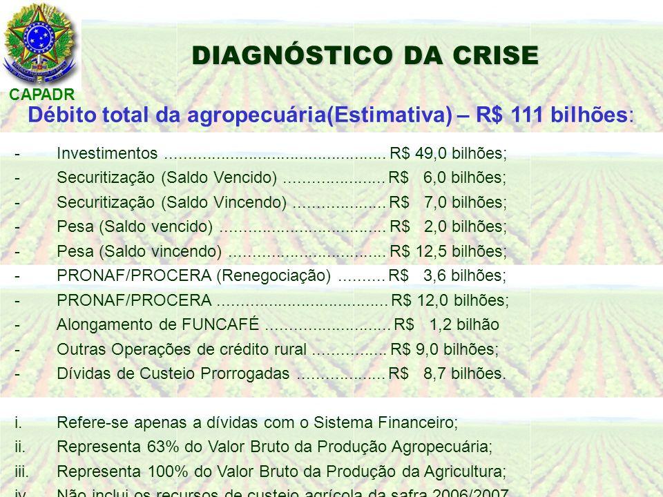 CAPADR Débito total da agropecuária(Estimativa) – R$ 111 bilhões: -Investimentos................................................