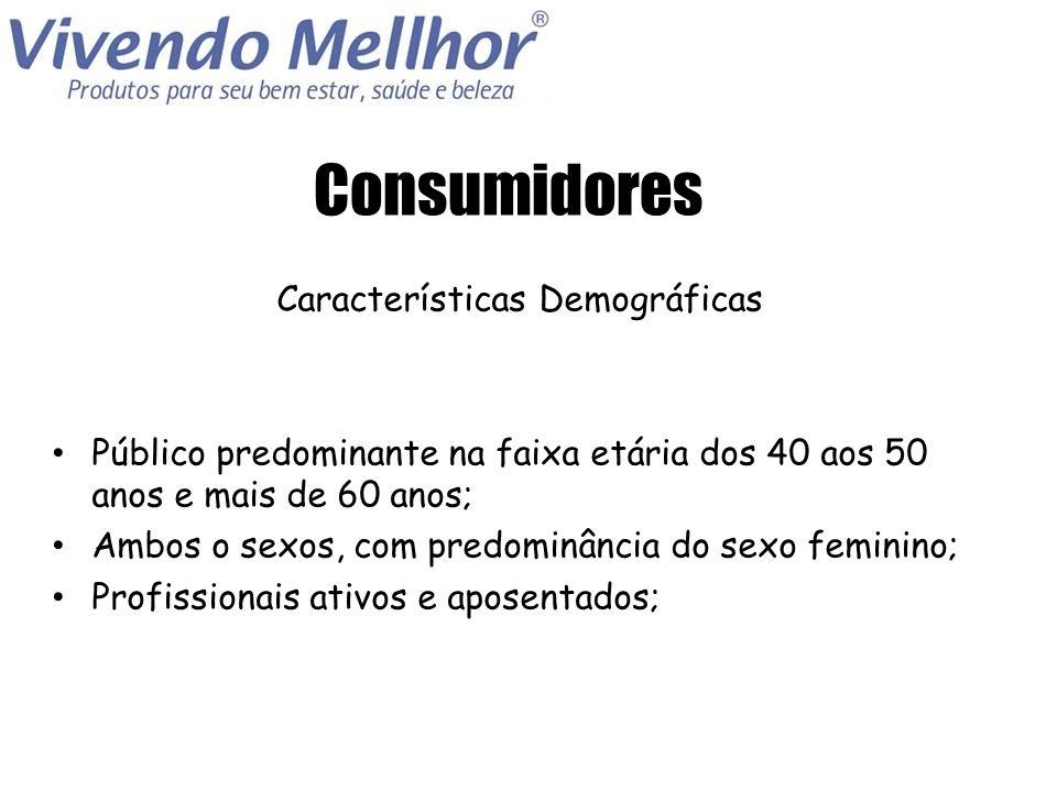 Consumidores Características Geográficas Maior parte dos clientes reside na zona central de Porto Alegre; A Zona Sul também possui uma parcela significativa de clientes; Zona Norte, Zona Leste e Zona Oeste.