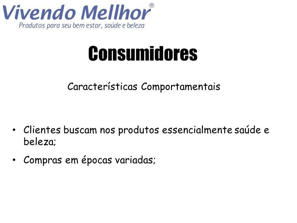 Consumidores O que o consumidor busca.