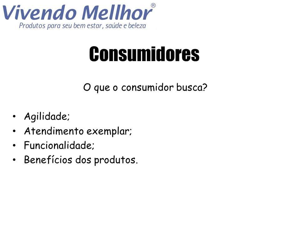 PESQUISA DE MERCADO Foram aplicados 50 questionários com os clientes da unidade do Shopping Total e da unidade localizada na Felipe Camarão.