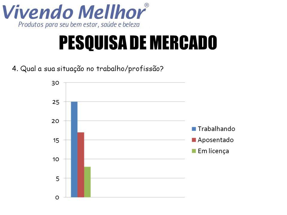 PESQUISA DE MERCADO 5. Qual sua renda?