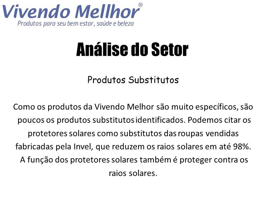 Análise da Concorrência Revendedores sem loja – Porta em porta; Lojas comerciais – Não especializadas; Sites.