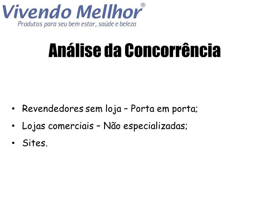 Composto de Marketing Análise da Promoção / Comunicação Folders; Mala direta; Anúncios em revistas específicas; Promoções.
