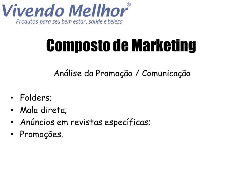 Composto de Marketing Análise da Praça / Distribuição Localização Privilegiada; Duas Unidades; Bom Fim e Shopping Total.