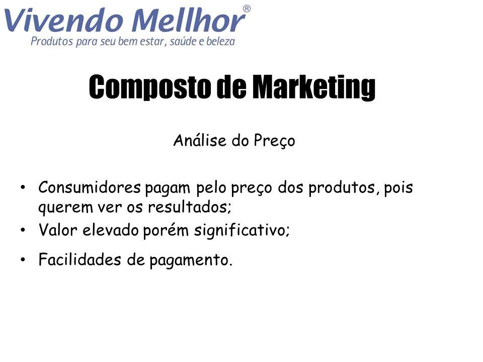 Composto de Marketing Análise do Produto Produtos bem apresentados aos clientes; Qualidade excelente dos produtos; Boa reposição dos produtos.