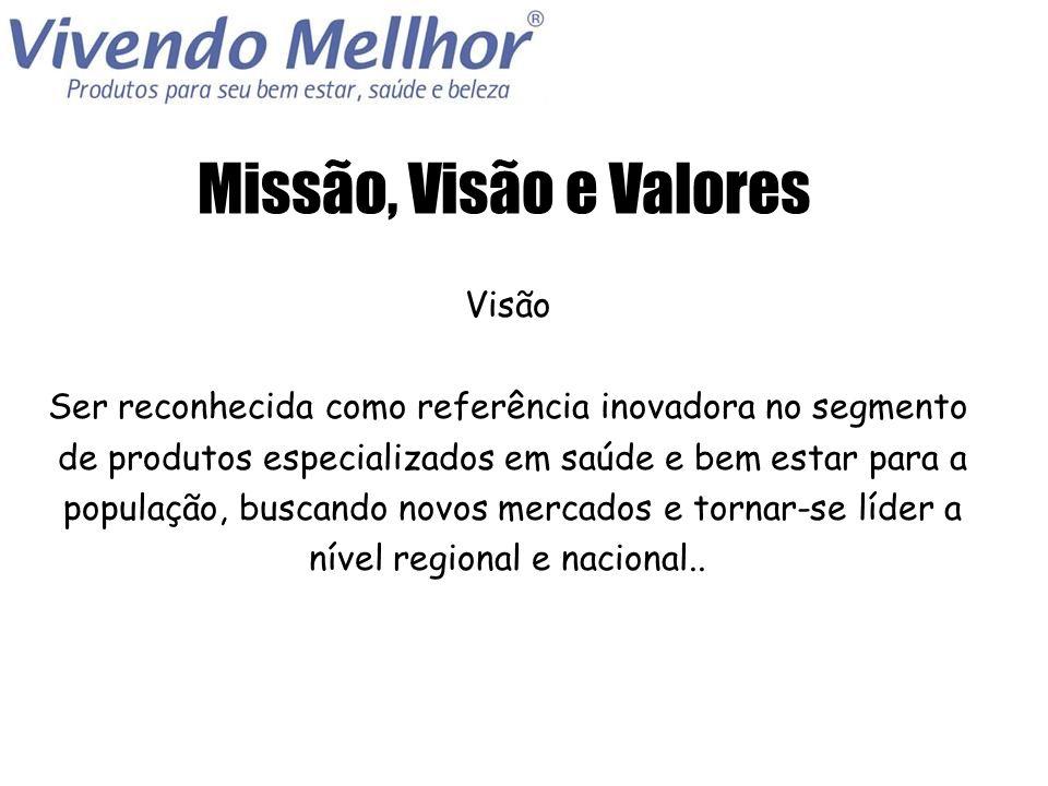 Missão, Visão e Valores Valores Ética; Comprometimento com o cliente; Integridade; Transparência; Trabalho em equipe; Competência.
