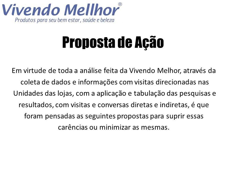 Proposta de Ação Proposta I Inserção de placas de esquina – 1 placa na Felipe Camarão e outra na Av.