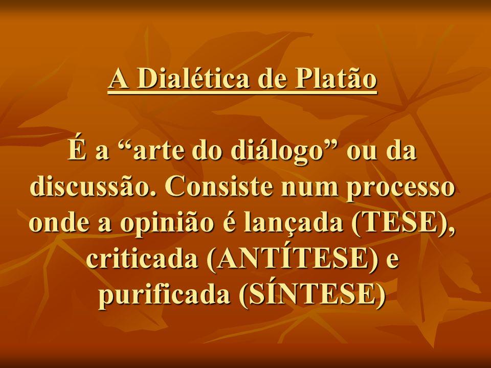 A Dialética de Platão É a arte do diálogo ou da discussão.