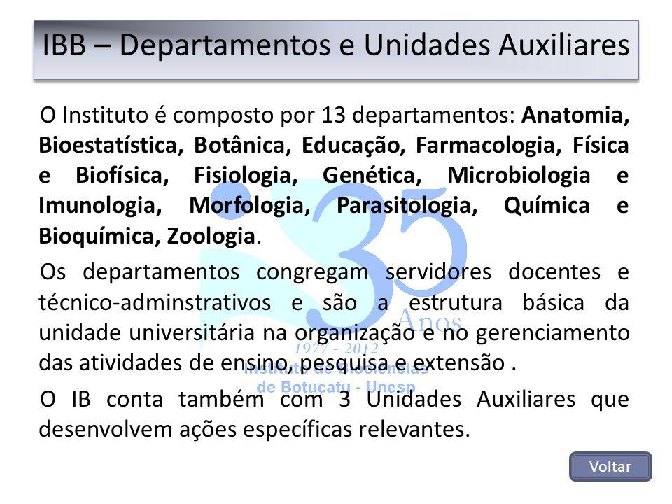 O Instituto é composto por 13 departamentos: Anatomia, Bioestatística, Botânica, Educação, Farmacologia, Física e Biofísica, Fisiologia, Genética, Mic