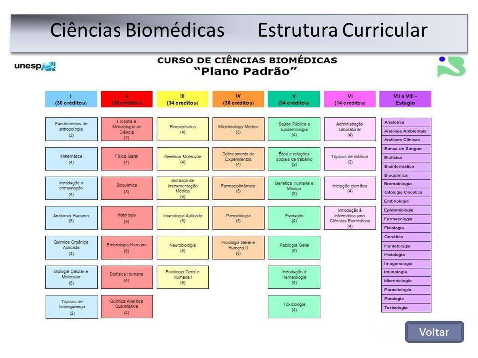 Ciências Biomédicas Estrutura Curricular Voltar