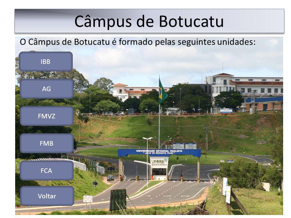 Câmpus de Botucatu FMB FMVZ FCA O Câmpus de Botucatu é formado pelas seguintes unidades: IBB AG Voltar