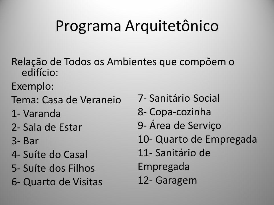 Programa Arquitetônico Relação de Todos os Ambientes que compõem o edifício: Exemplo: Tema: Casa de Veraneio 1- Varanda 2- Sala de Estar 3- Bar 4- Suí